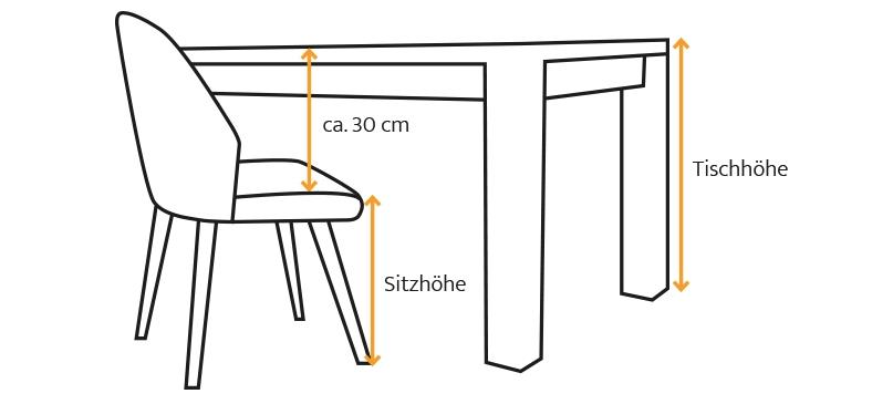 welche tischgr sse ist die richtige comnata esstisch informiert. Black Bedroom Furniture Sets. Home Design Ideas