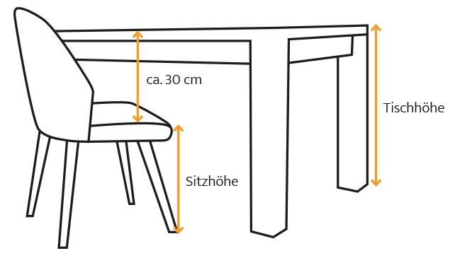 Richtige Tischhöhe bestimmen